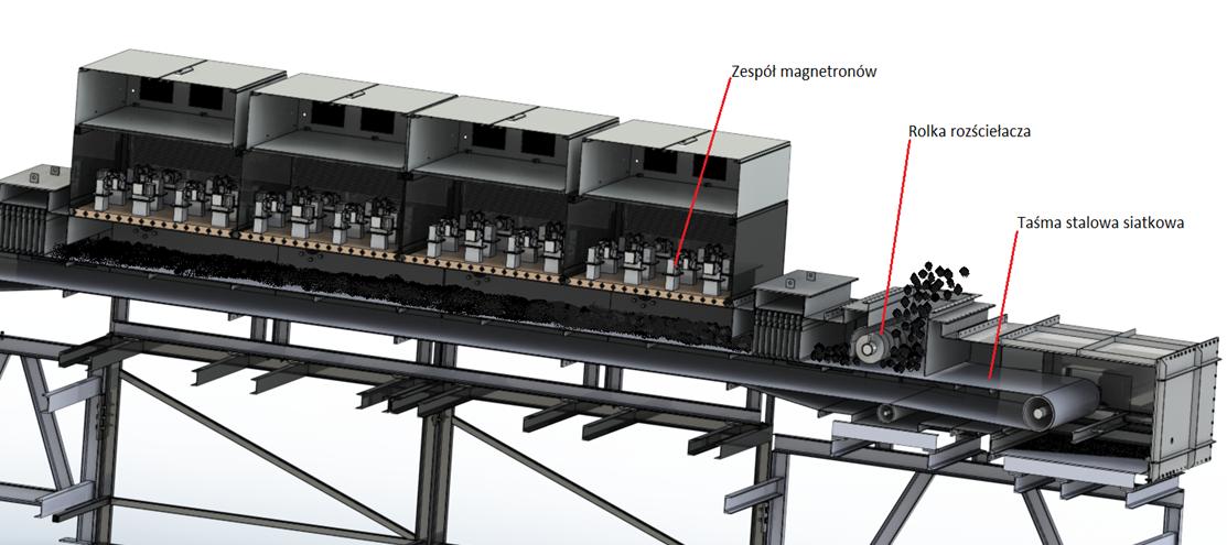 Ilustracja do informacji: Tunelowe Reaktory mikrofalowe